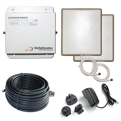 Kit Ripetitore GSM StellaHome900 | Amplificatore di segnale GSM per la casa